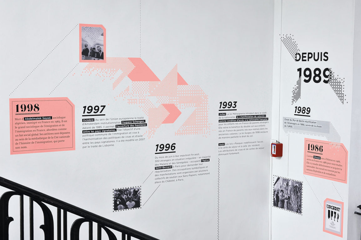 Chronology of the french history of immigration european for European design firms